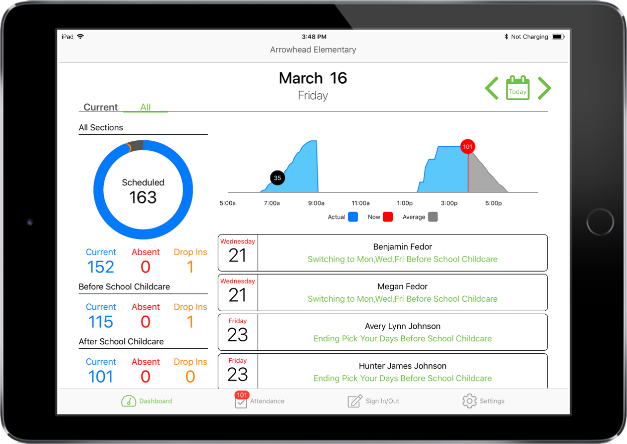 Child Care Attendance App Dashboard in iPad