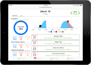 Child Care Attendance App Dashboard in iPad