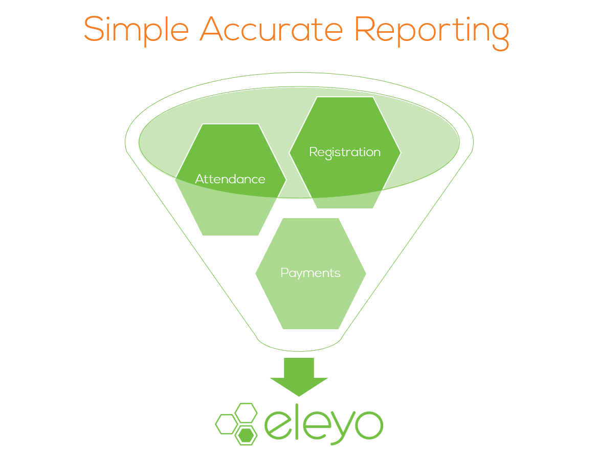Simplify the Registration Process: Easy Access to All the Data (Reporting)