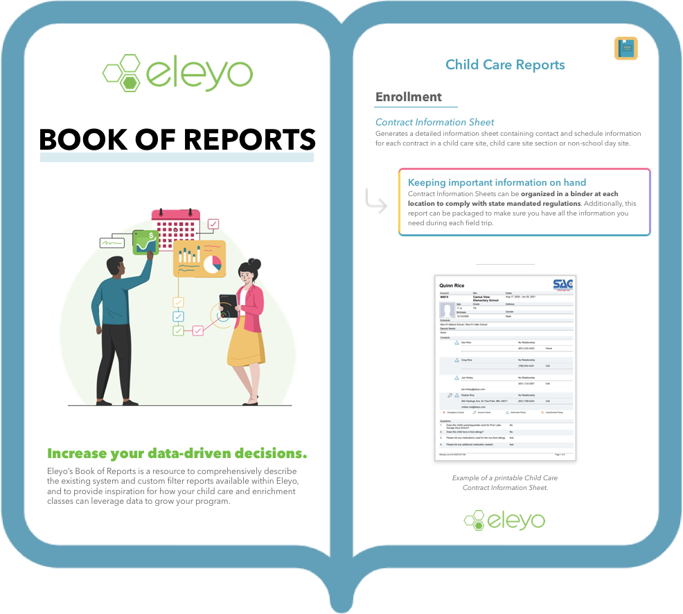 Book of reports